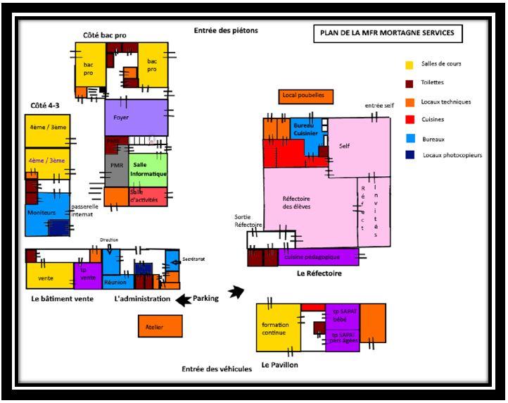 Plan de la MFR 1ère partie