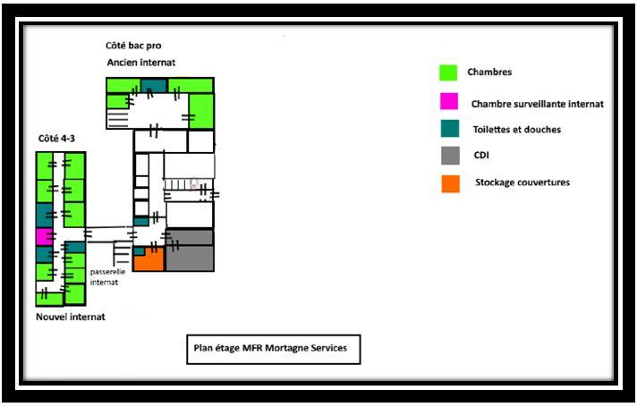 Plan de la MFR 2ème partie